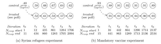 Arnesen Fig 1